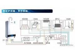 壁挂炉+暖气片系统采暖的优缺点