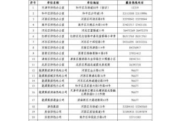注意!天津2018最新供暖通知!
